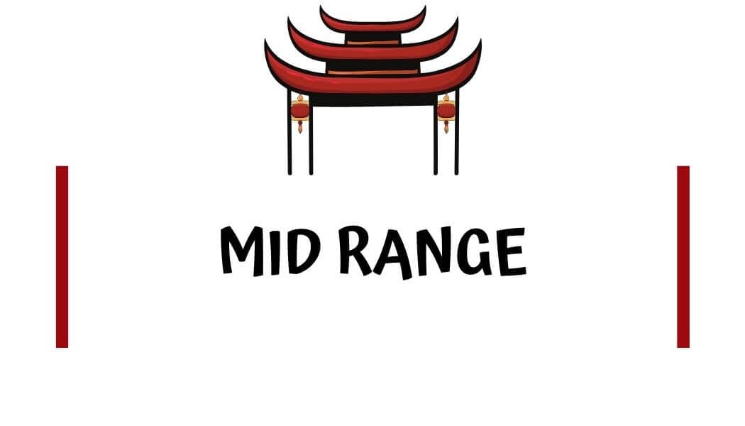 Mid range places to stay in Beijing China